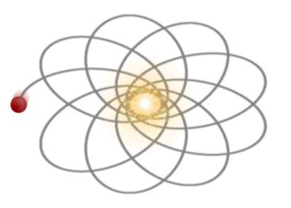 Perihelion_precession